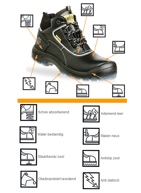 De Beste Werkschoenen.Top 10 Beste S3 Werkschoenen Werkschoenenwinkel
